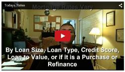 Indiana mortgage rate video